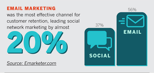 Marketing_Stats_Infographic_2014_061